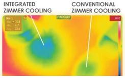 自动冷却系统减轻疼痛、减少副作用、缩短手术时间